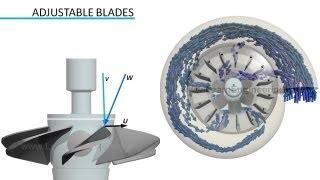 Kaplan Turbine Working and Design