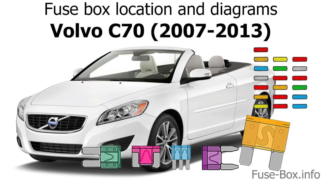 fuse box location and diagrams volvo c70 2007 2013  [ 1280 x 720 Pixel ]