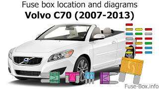 Fuse box location and diagrams: Volvo C70 (2007-2013) - YouTube | Volvo C70 Fuse Box Schematic |  | YouTube