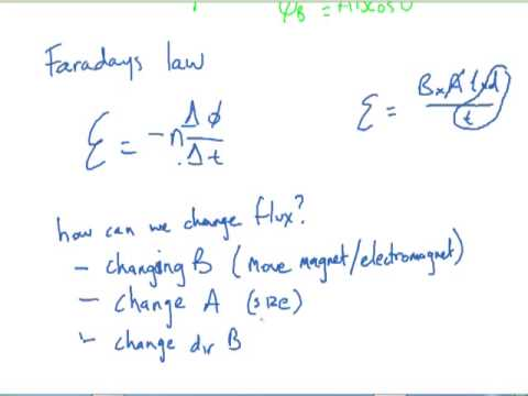 Electric Power revision