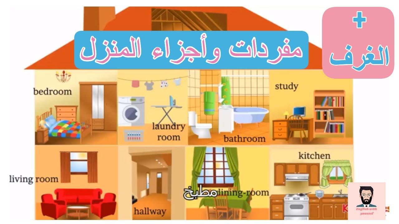 مفردات المنزل أجزاء من المنزل غرف في المنزل وكيفية نطقها Youtube