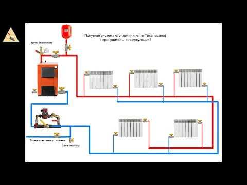 Двухтрубная и попутная система отопления (петля Тихельмана)