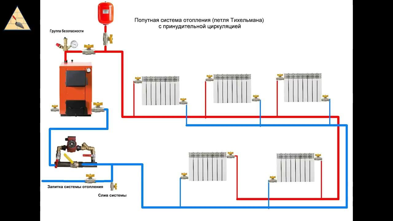 Попутная схема системы отопления петля тихельмана фото 979