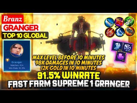91.5% Winrate, Fast Farm Supreme 1 Granger [ Top 1 Global Granger ] Branz - Mobile Legends