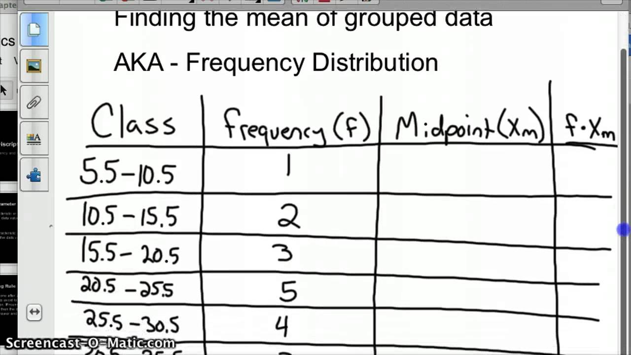 Frequency Distribution Tables - Grouped Data - YouTube