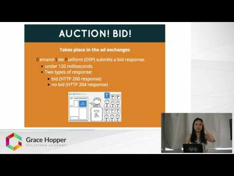 Real-Time Bidding (RTB) Tutorial - What is RTB and How Does it Work thumbnail
