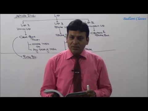 CA / CMA / CS : Indirect Tax : Central Excise Act : Lecture 1 : IDT