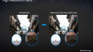 проектор Sony VPL-CW275