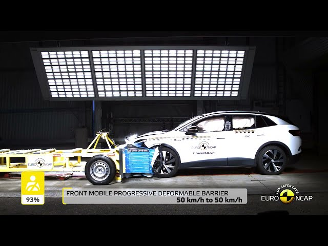 Euro NCAP Crash & Safety Tests of VW ID.4 2021