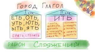 Спряжение глагола | Как определить спряжение глагола