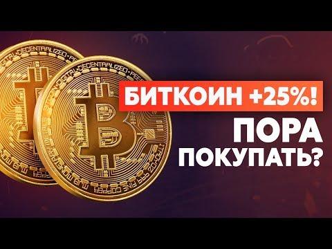 Биткоин +25% за 2 дня. Снова ждем рост криптовалюты? Стоит ли покупать биткоин?