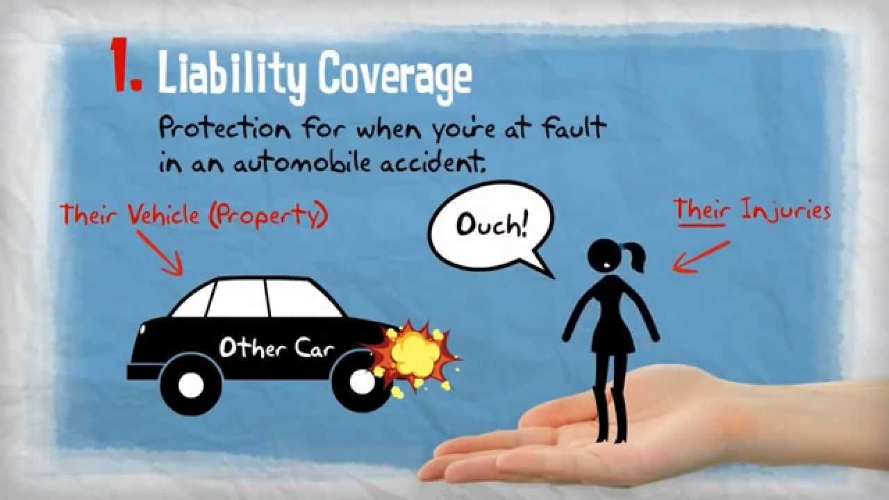 Insurance car usa Personal Auto Coverages health insurance ...