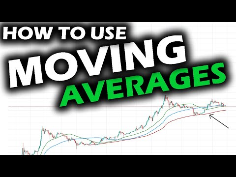 Crypto Charting #3: Using Simple MOVING AVERAGES On Price Charts Like Bitcoin And XRP
