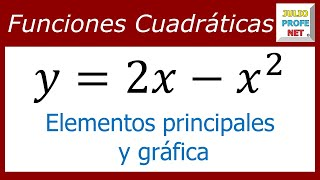 ANALYSIS OF QUADRATIC FUNCTIONS - Exercise 1