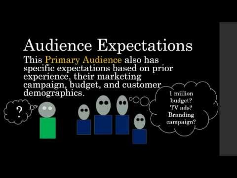 Audience Analysis Determining the Needs of Your Audience - YouTube