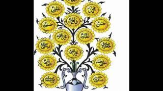 shia, Dua Allaho Rabb Noor, دعاء اللهم رب النور العظيم
