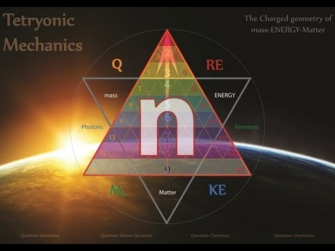 T101 - The Equilateral geometry of Energy.wmv