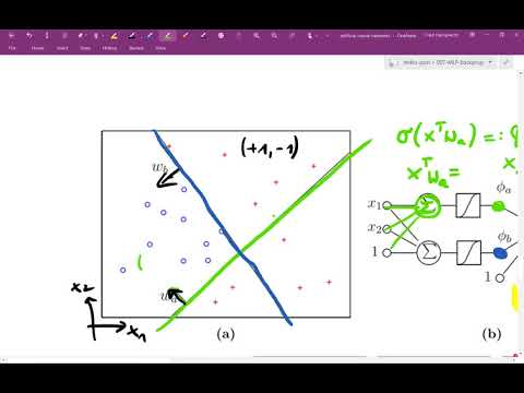 Lecture 3.1 Perceptrons | Neural Networks | MLCV 2017