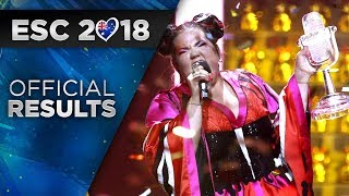 Eurovision 2018 - Official Results