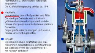 Dieselmotor (4-Takt-Motor vereinfacht)