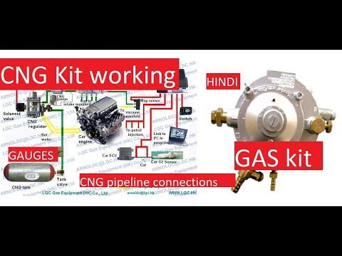 cng kit explained in hindi