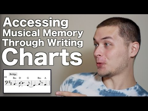 Accessing Musical Memory Through Writing Charts [ AN's Bass Lessons #15 ]