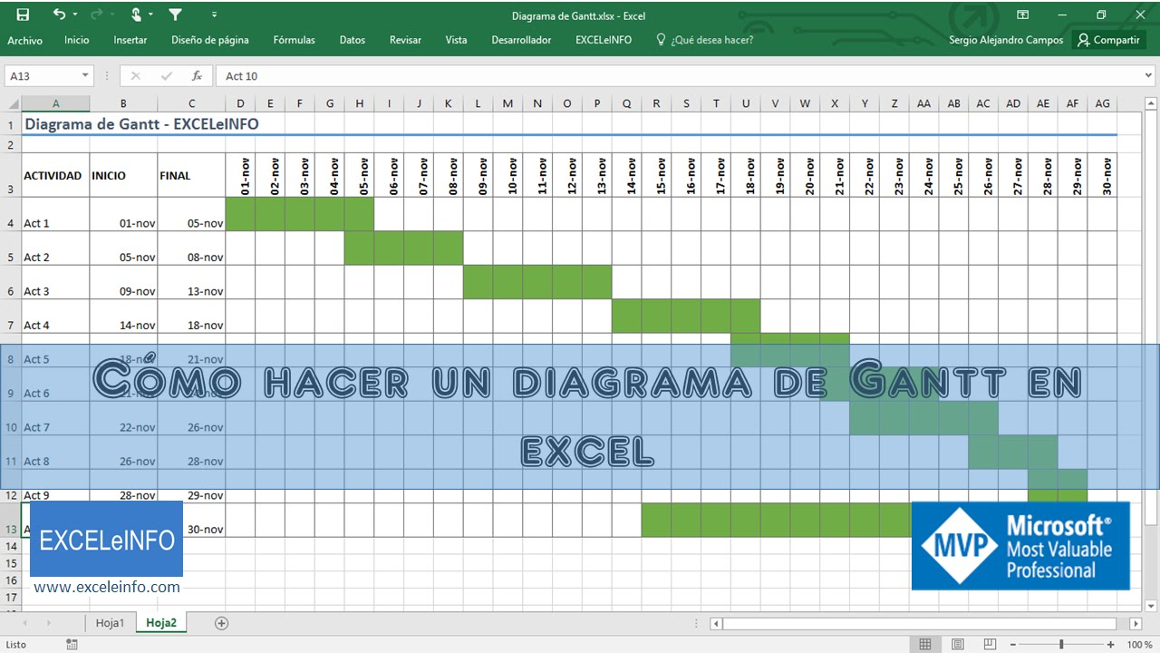 formato carta gantt descargar - Yeni.mescale.co