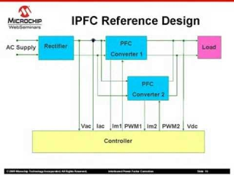 Power Factor Correction Using Microcontroller Dspic Youtube