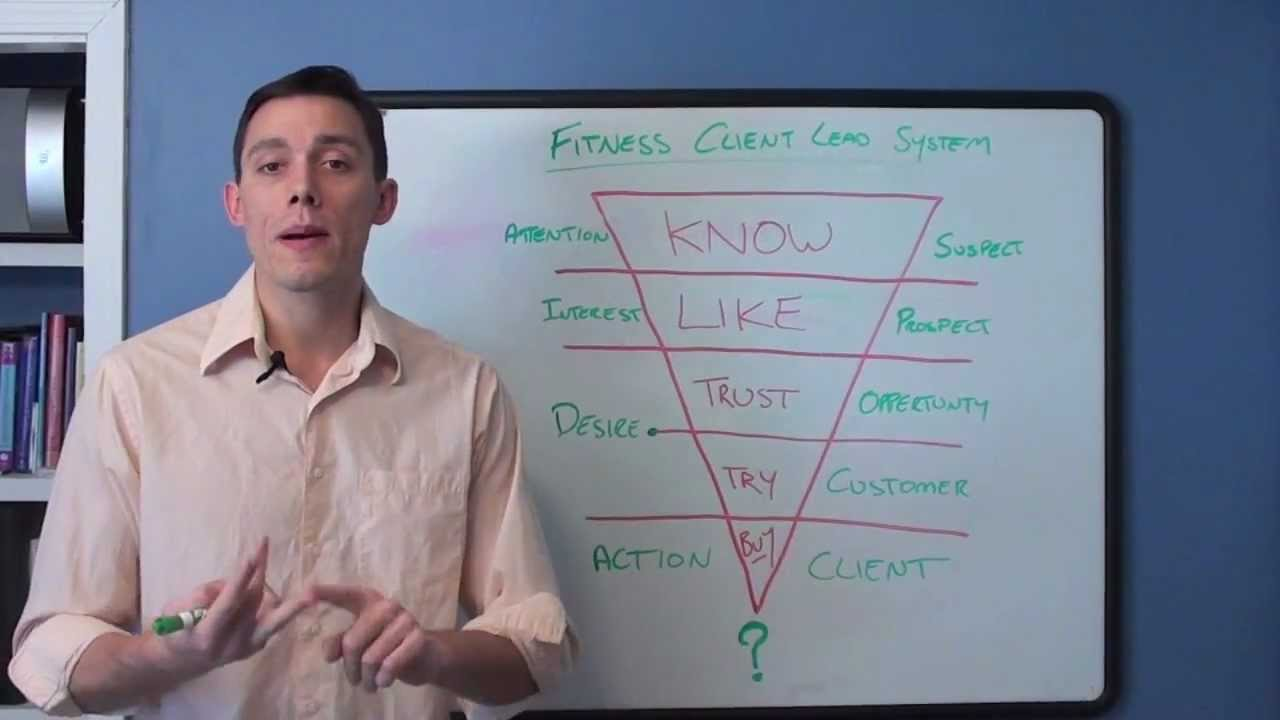 Fitness Marketing Lead Funnel For Your Fitness Business Youtube