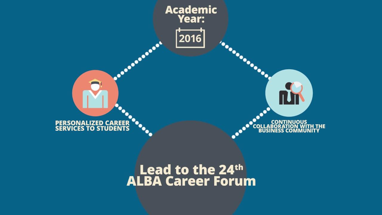 Career Forum   ALBA