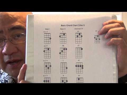 Beginning Ukulele Basic Chord Chart
