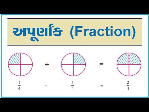 Apurnank, Types of fraction, Rules, Equivalent, Proper Improper, Mixed, Partial fraction integration