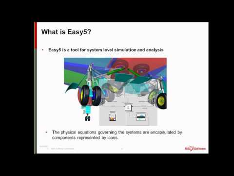 Coupled Dynamics Hydraulics Analysis for Landing Gear Systems