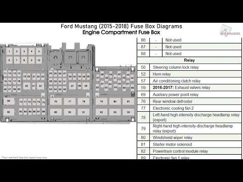 [DIAGRAM_3ER]  Ford Mustang (2015-2018) Fuse Box Diagrams - YouTube | 2015 Mustang Fuse Box Diagram |  | YouTube