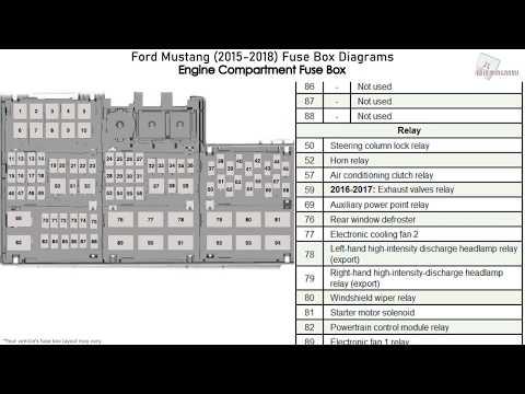 [DIAGRAM_3US]  Ford Mustang (2015-2018) Fuse Box Diagrams - YouTube | 2015 Mustang Fuse Diagram |  | YouTube