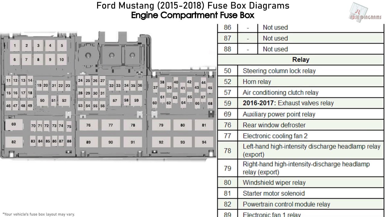 ford mustang (2015-2018) fuse box diagrams - youtube  youtube