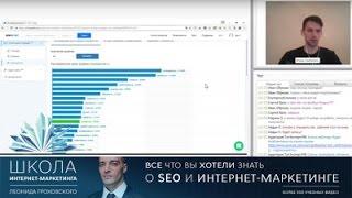 Секреты и фишки в аналитике: мониторинг позиций сайта(, 2016-11-09T06:05:30.000Z)