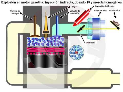 Reducir el CO2: la evolución de la explosión en el motor de gasolina (1/5)