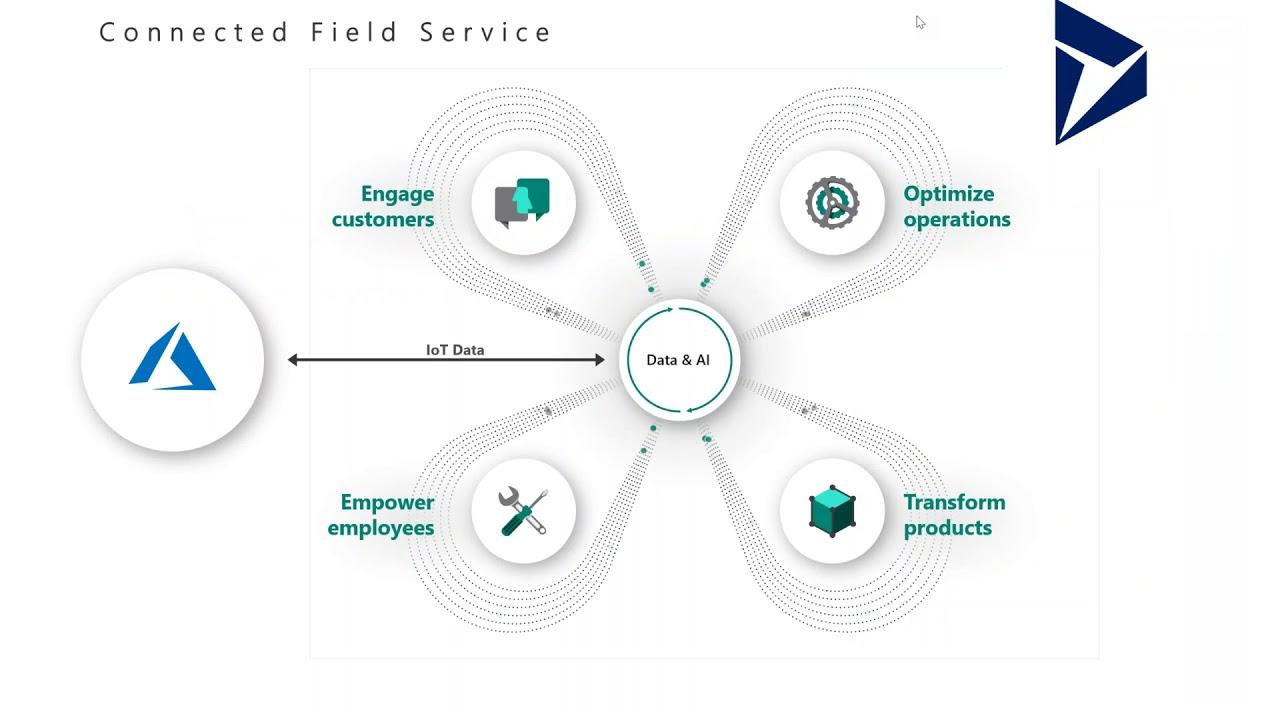 Microsoft Dynamics 365 Business Central Field Service
