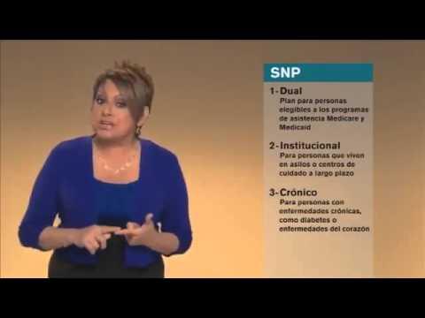 Que Es Medicare Si En Español