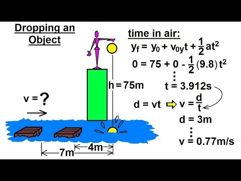 Physics - Mechanics: Additional Motion Examples (6 of 12) Dropping an Object