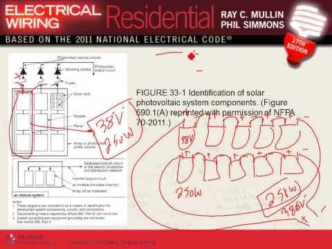 Solar Photovoltaic System Ch#33 10 02 13