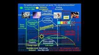 Serie-3_Basis-02-Openbaring 1 Deel 2