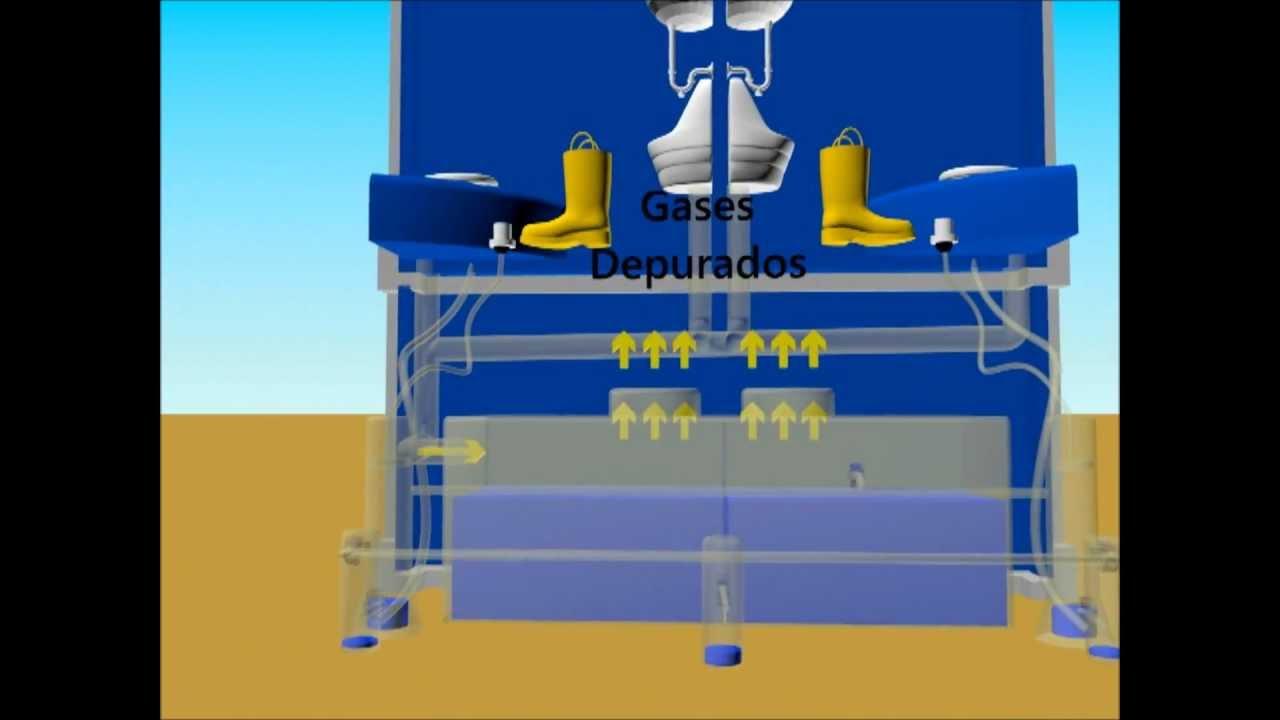 Ba os port tiles quimerk bogot colombia youtube - Banos portatiles ...