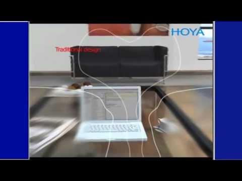 4e3c949c87 MyStyle progressive lenses by Hoya - YouTube