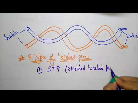 twisted pair cable | guided media | Computer networks |