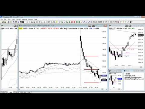 Ask Al  Brooks: Nike Stock Chart Review & Christmas Close Comments