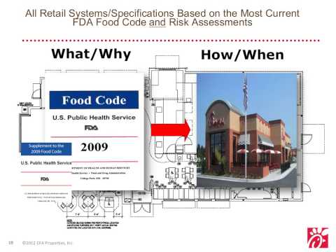 Ecolab Food Safety Matters Webinar - January 2014