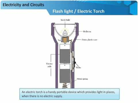 Science 6   Chapter 12 Electricity and Circuits  YouTube