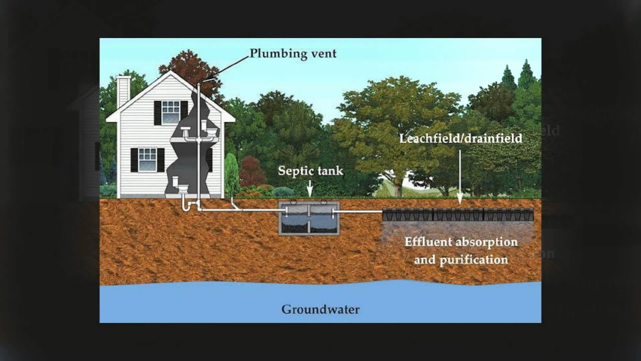 modad sewer system diagram 2005 gmc stereo wiring how does septic aerator works youtube